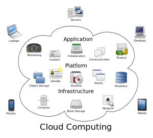 cloud-computing-pour-les-pros