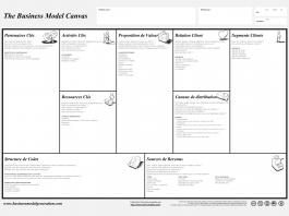 business modèle canvas